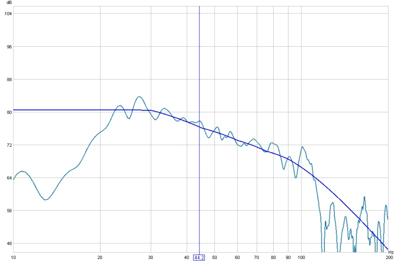 Name:  response w moved target -3 filters and hard knee house curve.jpg
