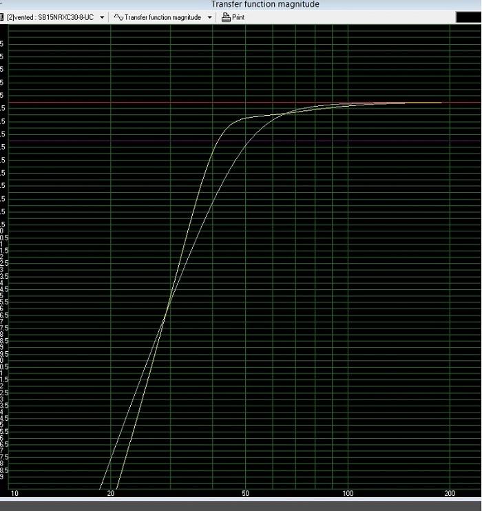 New build using SB acoustics drivers-response2.jpg