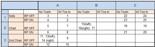 Complete set of new measurements, what can I do to improve?-resumo.png