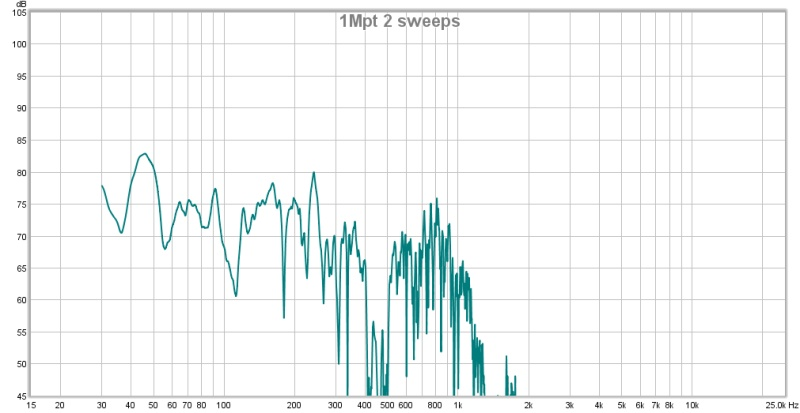 REW freq. resp. errors at high samples/ multiple scans-rew-1mpt-2-sweeps.jpg
