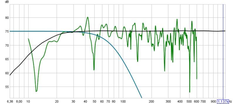 first measurement-rew-31-08-2009.jpg