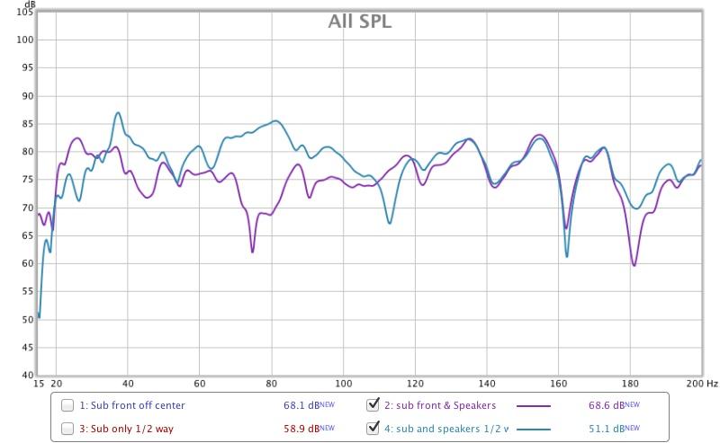 Help interpreting results - dip at 70Hz-rew-4.jpg