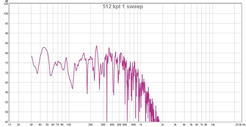 REW freq. resp. errors at high samples/ multiple scans-rew-512-kpt-1-sweep.jpg