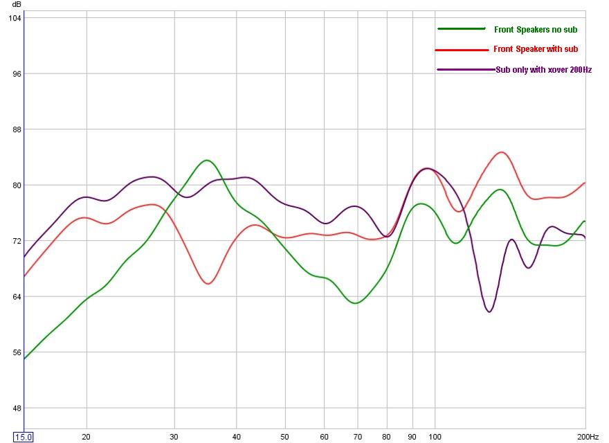 The astounding new AS-EQ1 SubEQ goes on sale!-rew-eq1-comparison-before-after4.jpg