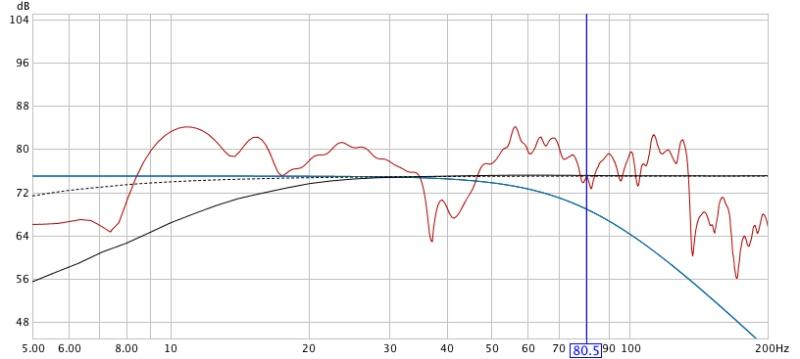 Critique this AV15-X build-rew-av15x-listening-position.jpg