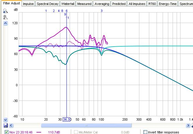 Is this good or bad?-rew-eq-frequncy-chart-23-november-2008.jpg