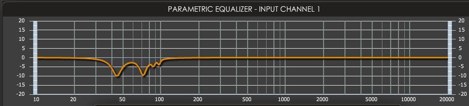 Low Frequency vs Transient response - 3 Subs & MiniDSP-rew-eq.jpg