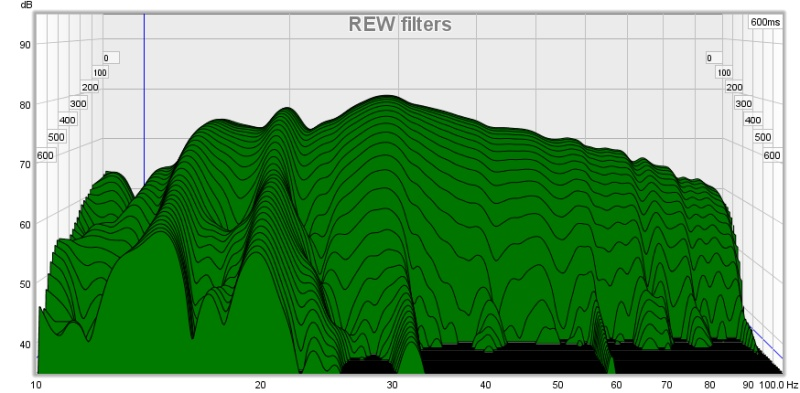 Challenges with REW this time around-rew-filters.jpg