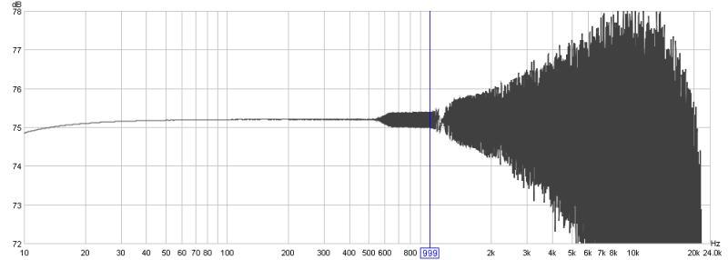 Wierd results when measuring soundcard response, need new S/Card??-rew-graph-2.jpg