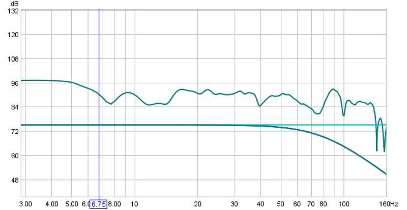 My first REW graph-rew-graph.jpg