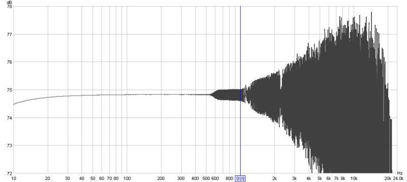 Wierd results when measuring soundcard response, need new S/Card??-rew-graph.jpg