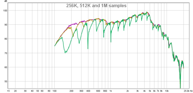 REW freq. resp. errors at high samples/ multiple scans-rew-high-sample-point-problem.jpg