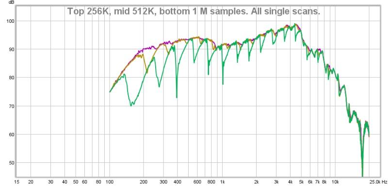 REW freq. resp. errors at high samples/ multiple scans-rew-high-sample-point-problem2.jpg