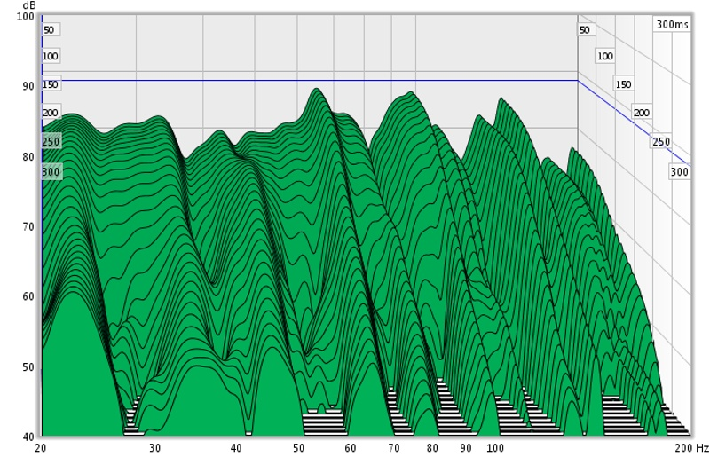 First REW results!-rew-initial-waterfall-20-200hz.jpg