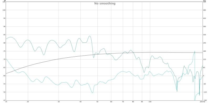 Frist REW graphs.-rew.jpg