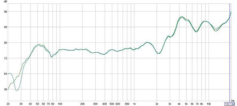 accuracy of REW for full range measurements?-rew-measure-c-off-c-.jpg