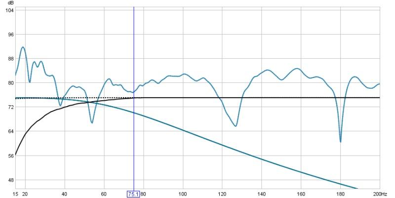 Level setting help-rew-measurement-1.jpg