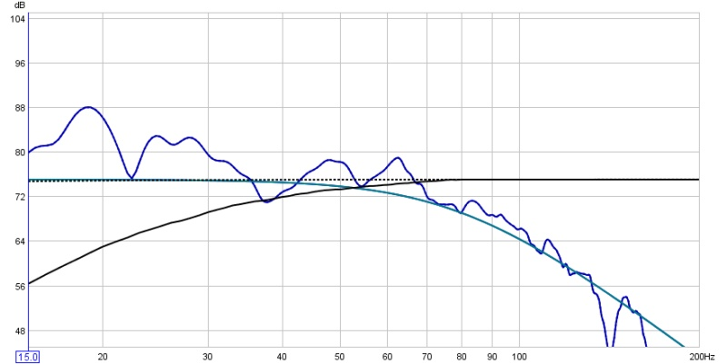 Level setting help-rew-measurement-2.jpg