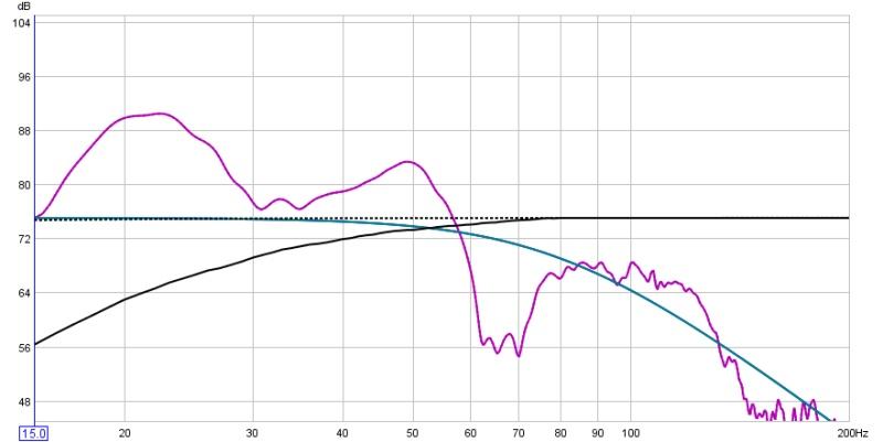 Level setting help-rew-measurement-3.jpg
