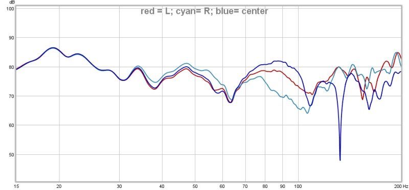 Underwhelmed by New Sub but REW Looks OK...?-rew-measurement-apr-12-2011.jpg