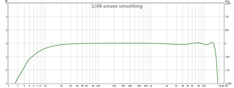 S/C measurement varies by 10dB-rew-pic-v4.jpg