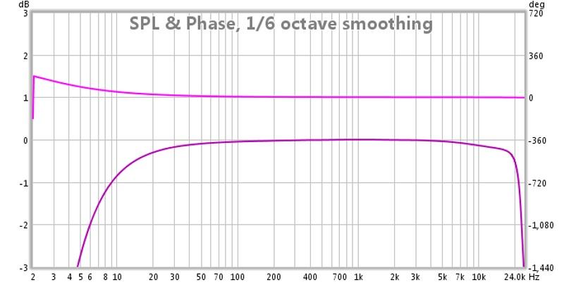 Saffire PRO24 calibration-rew-pro24-13-12-11-3pm.jpg