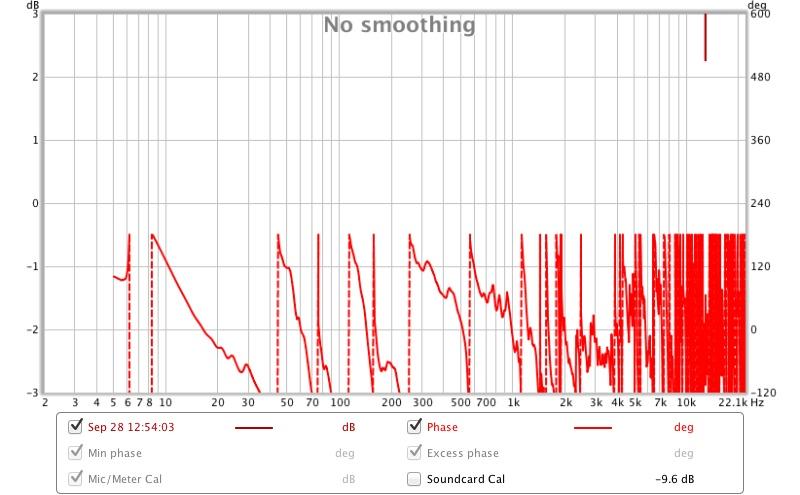 Incorrect setup?-rew-rav-4-graph.jpg