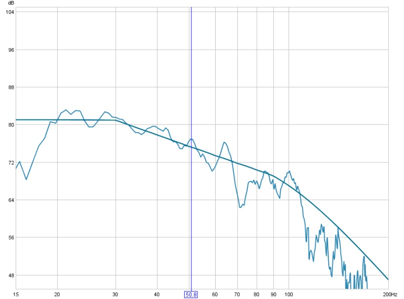 """Got my BFD 1124 working... but, is it doing """"enough""""?? Look at my graphs please>>-rew-rta-final-graph.jpg"""