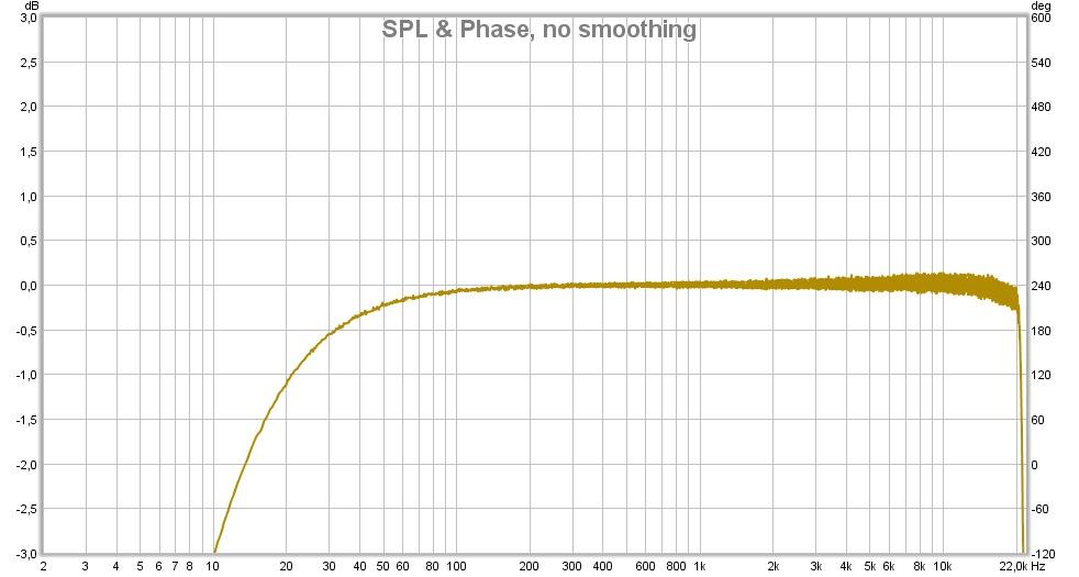 REW 5.01 Beta - Soundcard Calibration Issue (dB variations)-rew-soundcard-calibration-measurement-2.jpg