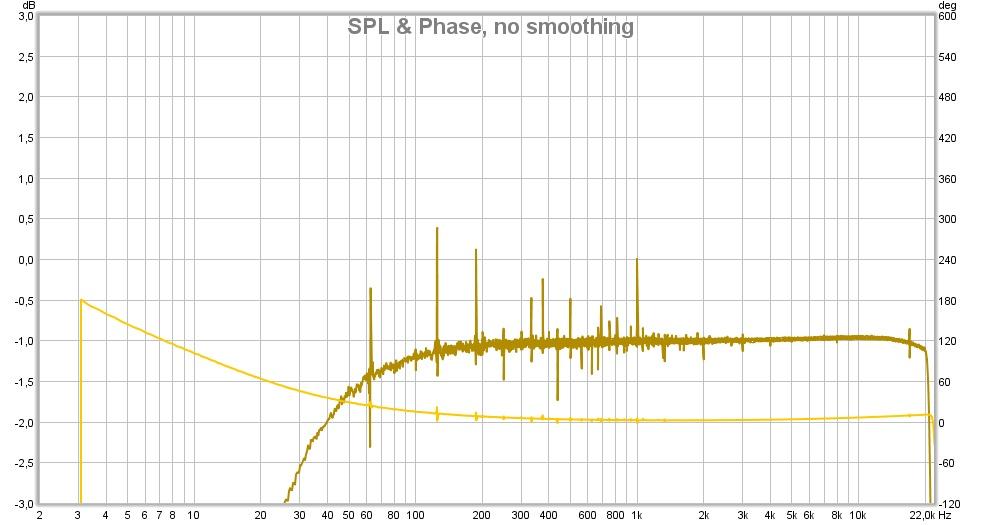 REW 5.01 Beta - Soundcard Calibration Issue (dB variations)-rew-soundcard-calibration-measurement.jpg