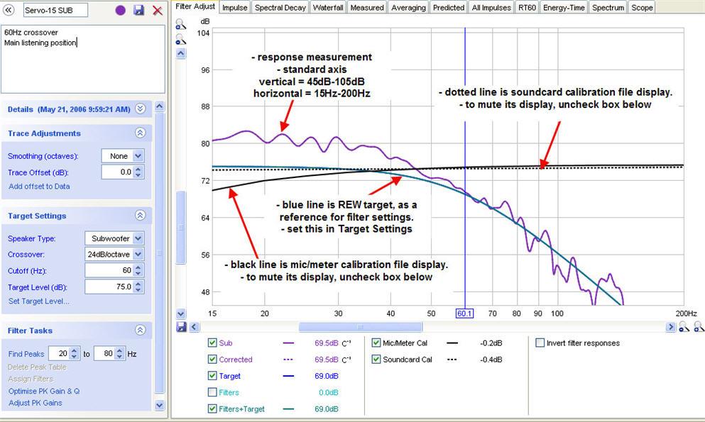 Please Read:  Posting A Graph-rew-standard-plot.jpg