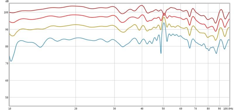 2 x 15 cu ft FIQ18 multi tuned ported subs-rew-sweeps-100db.jpg