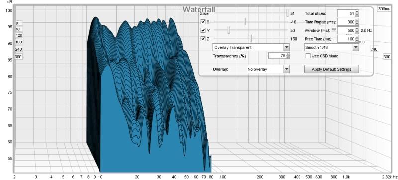 REW 5.1 with UMIK Mic - First Measurements-rew-w1.jpg