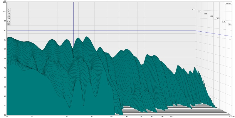 Frist REW graphs.-rew1.jpg