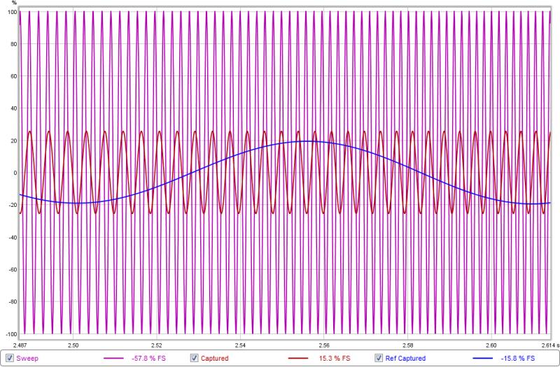 strange soundcard calibration graphs-rew2.png