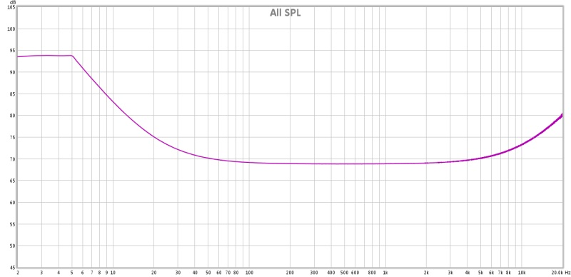 Calibration isseus ?-rew_b3b03_1_spl.jpg