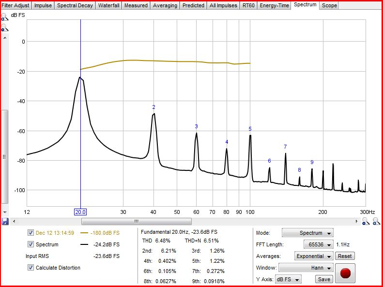 My SDX15 build and measurements-rew_distortion_20hz.jpg