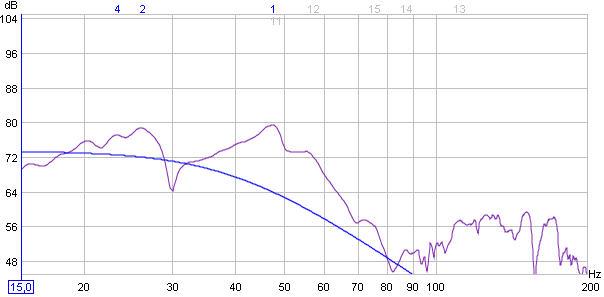 My first measure-rew_freqgrap_subcutoff40.jpg