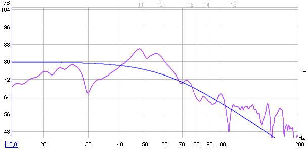 My first measure-rew_freqgrap_subcutoff60.jpg