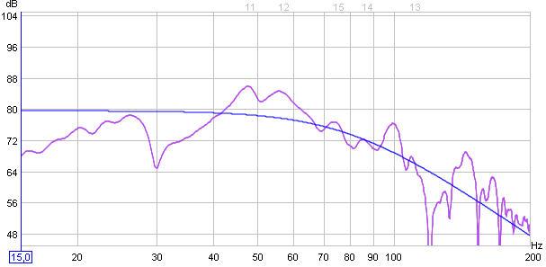 My first measure-rew_freqgrap_subcutoff80.jpg
