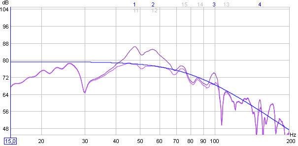 My first measure-rew_freqgrap_subcutoff80_afteroptimize.jpg