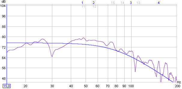 My first measure-rew_freqgrap_subcutoff80_correctedauto.jpg