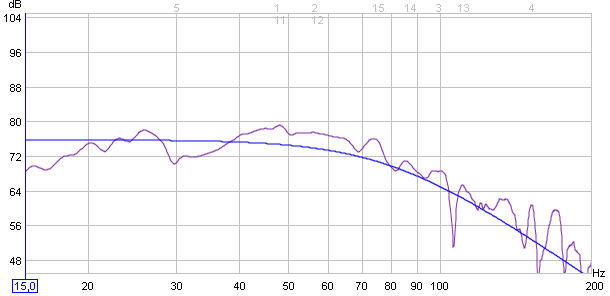 My first measure-rew_freqgrap_subcutoff80_correctedauto2.jpg