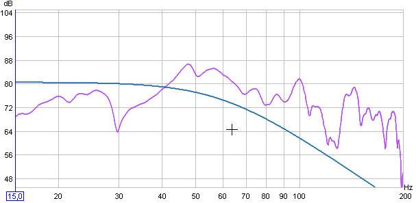 My first measure-rew_freqgraph_subnofilter.jpg