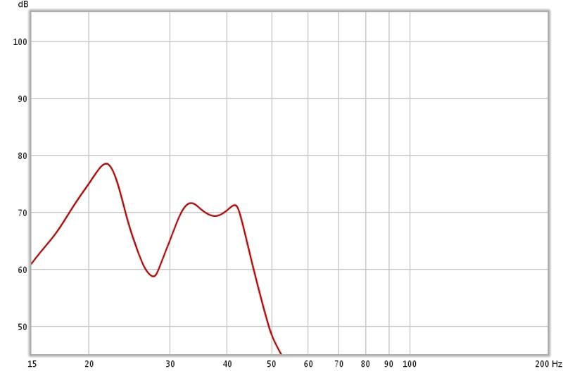 Sub-measurement - rolls off prior to c/o freq-rew_full_freq_range.jpg