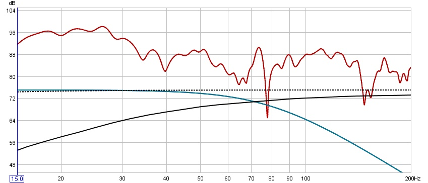 REW is a time saver! - First Graph-rew_graph.jpg
