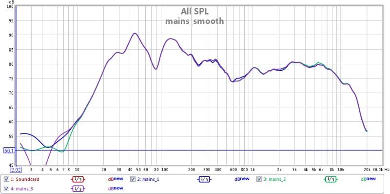 Null at 80hz, How to treat?-rew_lp.jpg