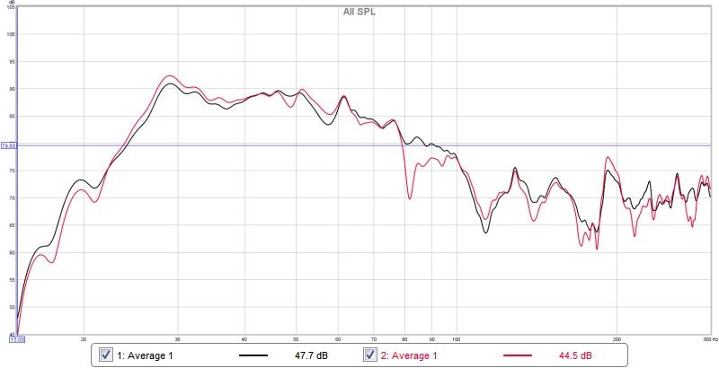 Low Frequency vs Transient response - 3 Subs & MiniDSP-rew_sweep1.jpg