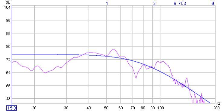 First Graphs...-reweq_one.jpg