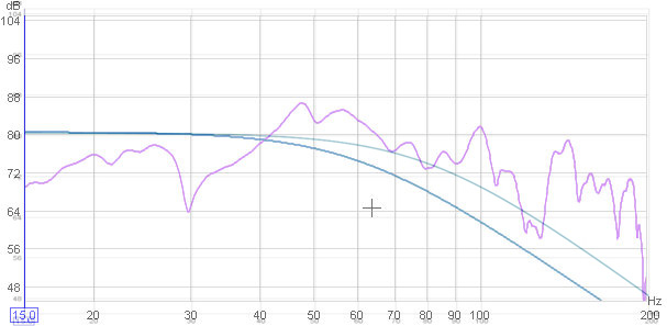 My first measure-rewsubnofilter-copy.jpg